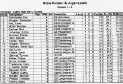Tabelle Klasse 3 -4